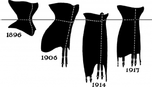Corset silhouettes by yearorset1896-1906-1914-1917